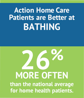 compare_action_home_care_02