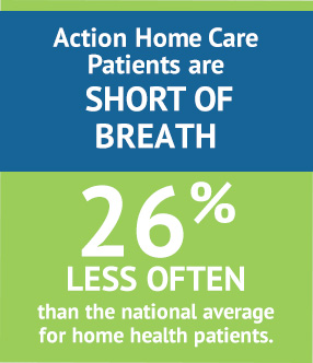compare_action_home_care_05