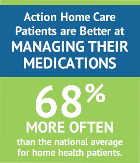 compare_action_home_care_04